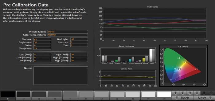 Viewsonic-LS800WU-Datos-Spectracal-Calman-5