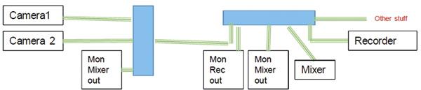 Diagrama 2 esquema de conexión IP