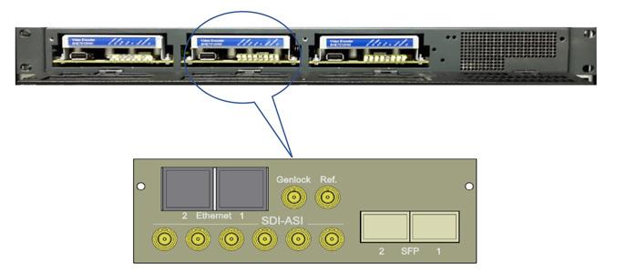 SAPEC-esquema-Sivac-One-Media-Processor
