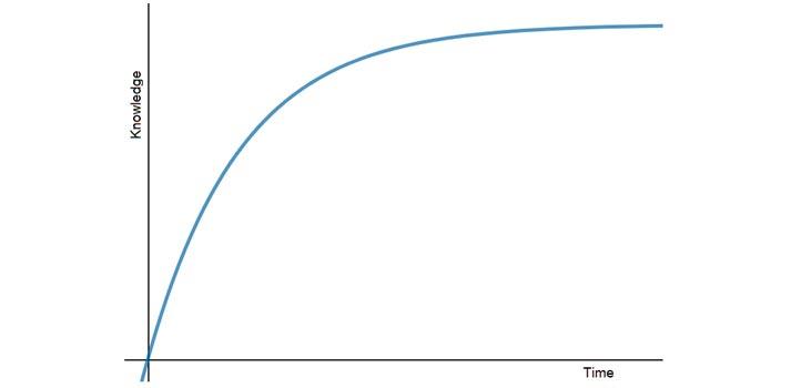 Gráfico 1 empleado en el artículo de Ingenieros Broadcast en el Mundo IP