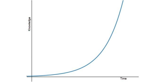 Gráfico 2 empleado en el artículo de Ingenieros Broadcast en el Mundo IP